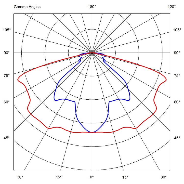 Optik H